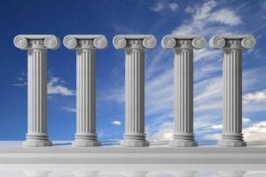 5 Pillars of Marketing