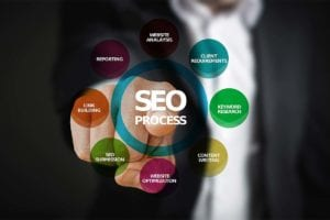 Make your business rank higher in the search engines